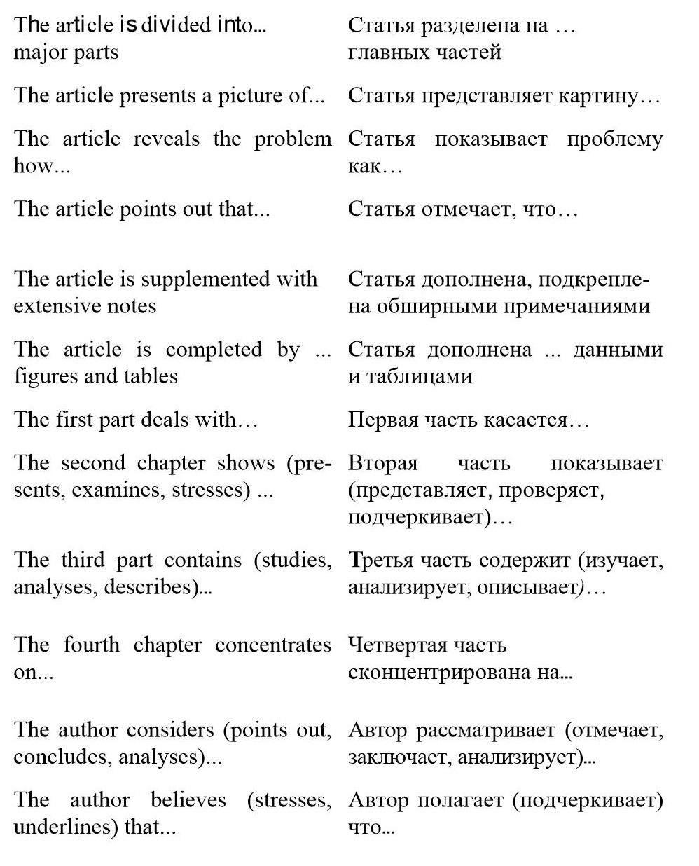 annotaciya-k-metodicheskoj-razrabotke-primer