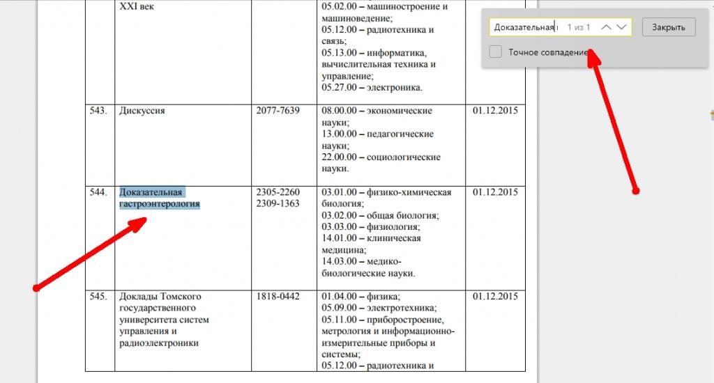 perechen-rossijskih-recenziruemyh-nauchnyh-zhurnalov