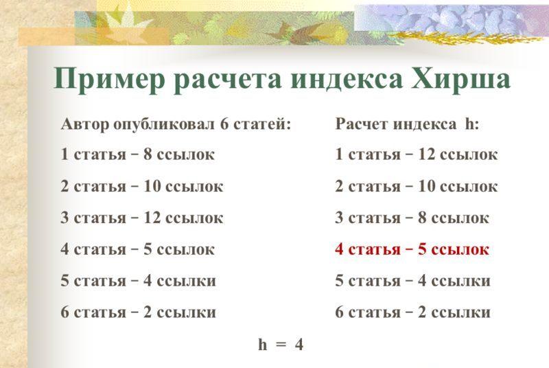 indeks-hirsha-ehto